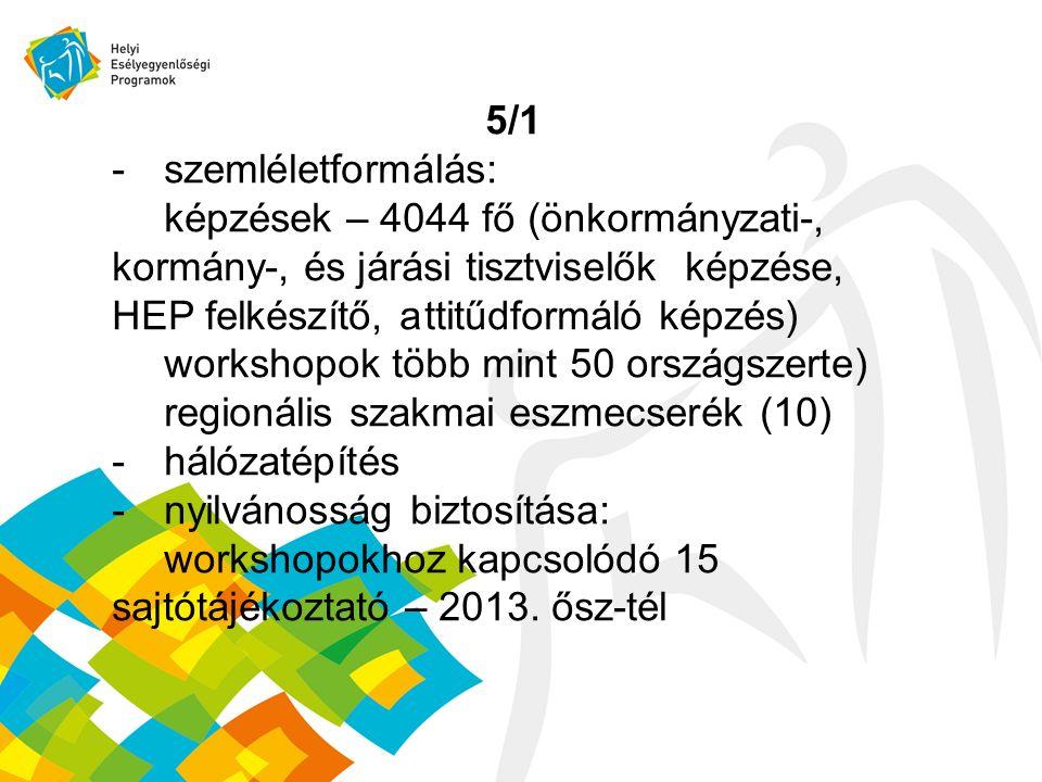 5/1 -szemléletformálás: képzések – 4044 fő (önkormányzati-, kormány-, és járási tisztviselők képzése, HEP felkészítő, attitűdformáló képzés) workshopok több mint 50 országszerte) regionális szakmai eszmecserék (10) -hálózatépítés -nyilvánosság biztosítása: workshopokhoz kapcsolódó 15 sajtótájékoztató – 2013.