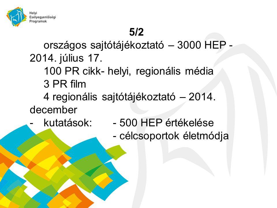 5/2 országos sajtótájékoztató – 3000 HEP - 2014. július 17. 100 PR cikk- helyi, regionális média 3 PR film 4 regionális sajtótájékoztató – 2014. decem