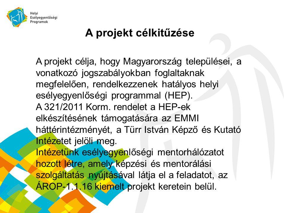 A projekt célkitűzése A projekt célja, hogy Magyarország települései, a vonatkozó jogszabályokban foglaltaknak megfelelően, rendelkezzenek hatályos helyi esélyegyenlőségi programmal (HEP).