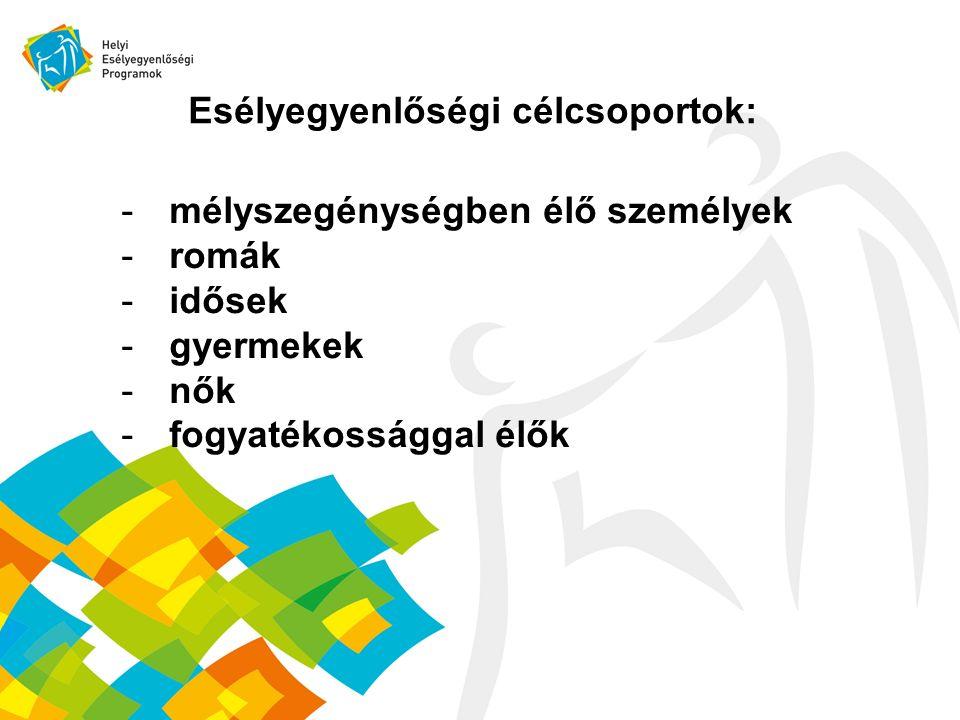 Esélyegyenlőségi célcsoportok: -mélyszegénységben élő személyek -romák -idősek -gyermekek -nők -fogyatékossággal élők