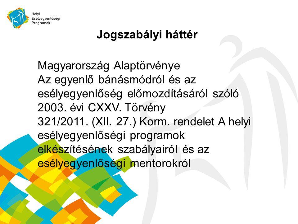 Jogszabályi háttér Magyarország Alaptörvénye Az egyenlő bánásmódról és az esélyegyenlőség előmozdításáról szóló 2003. évi CXXV. Törvény 321/2011. (XII