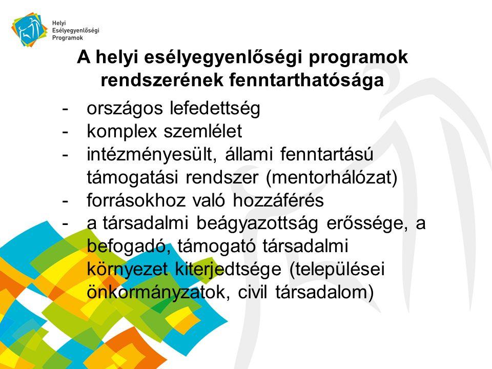 A helyi esélyegyenlőségi programok rendszerének fenntarthatósága -országos lefedettség -komplex szemlélet -intézményesült, állami fenntartású támogatási rendszer (mentorhálózat) -forrásokhoz való hozzáférés -a társadalmi beágyazottság erőssége, a befogadó, támogató társadalmi környezet kiterjedtsége (települései önkormányzatok, civil társadalom)