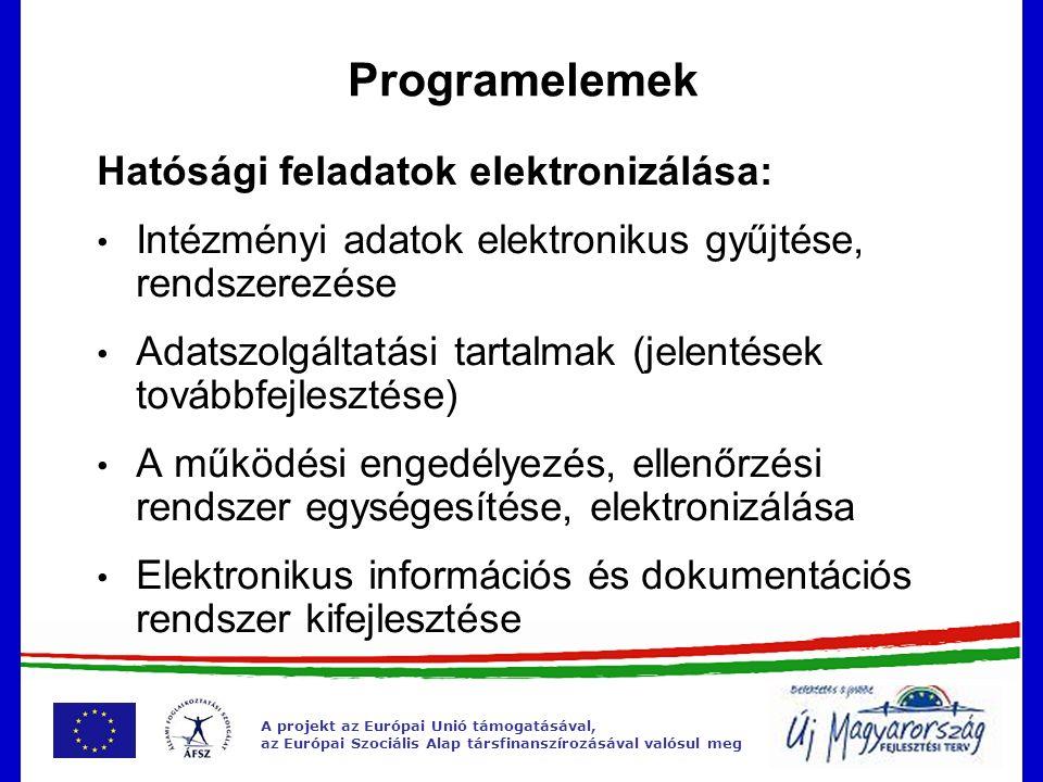 A projekt az Európai Unió támogatásával, az Európai Szociális Alap társfinanszírozásával valósul meg Programelemek Hatósági feladatok elektronizálása: Intézményi adatok elektronikus gyűjtése, rendszerezése Adatszolgáltatási tartalmak (jelentések továbbfejlesztése) A működési engedélyezés, ellenőrzési rendszer egységesítése, elektronizálása Elektronikus információs és dokumentációs rendszer kifejlesztése