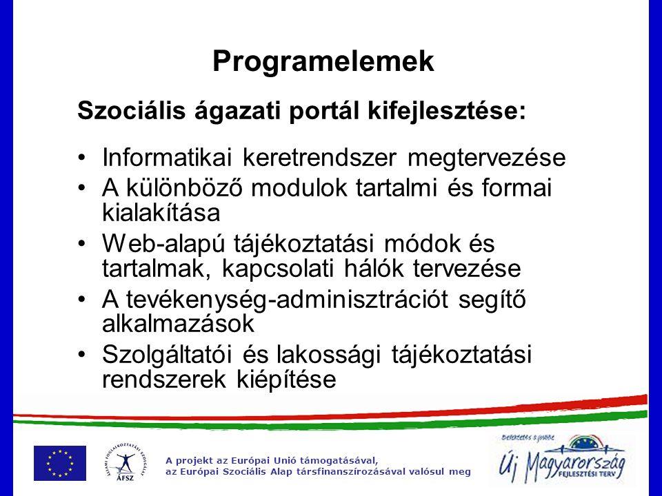 A projekt az Európai Unió támogatásával, az Európai Szociális Alap társfinanszírozásával valósul meg Programelemek Szociális ágazati portál kifejlesztése: Informatikai keretrendszer megtervezése A különböző modulok tartalmi és formai kialakítása Web-alapú tájékoztatási módok és tartalmak, kapcsolati hálók tervezése A tevékenység-adminisztrációt segítő alkalmazások Szolgáltatói és lakossági tájékoztatási rendszerek kiépítése