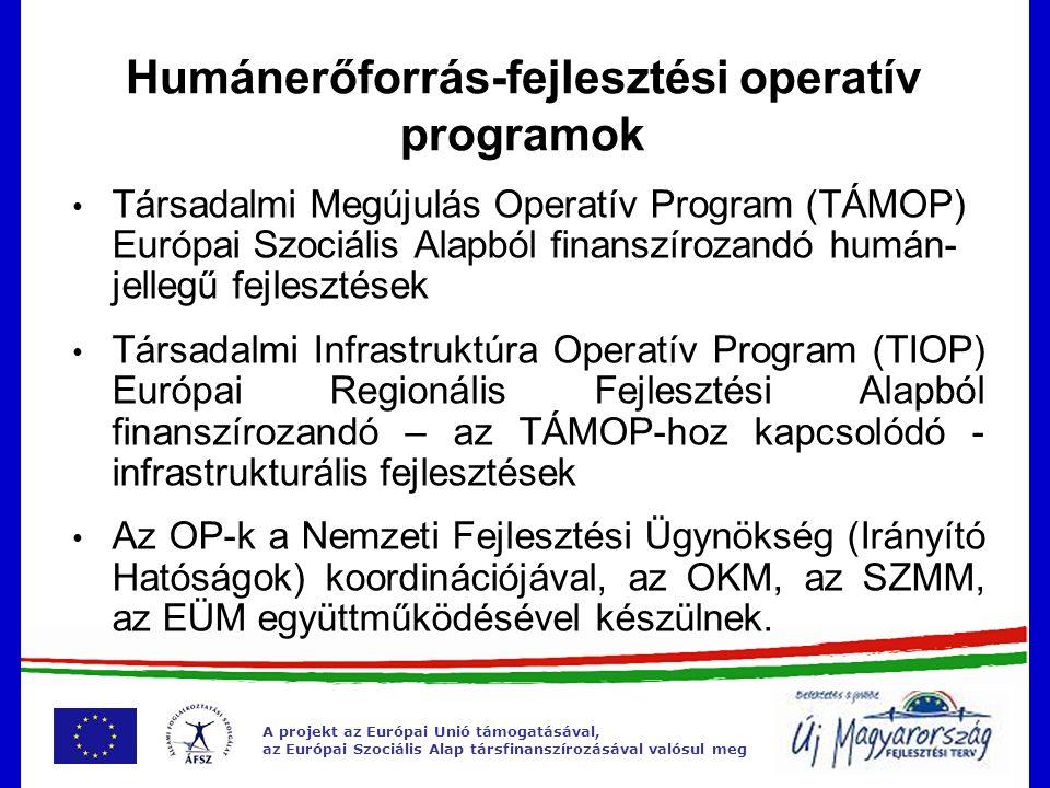 A projekt az Európai Unió támogatásával, az Európai Szociális Alap társfinanszírozásával valósul meg Humánerőforrás-fejlesztési operatív programok Társadalmi Megújulás Operatív Program (TÁMOP) Európai Szociális Alapból finanszírozandó humán- jellegű fejlesztések Társadalmi Infrastruktúra Operatív Program (TIOP) Európai Regionális Fejlesztési Alapból finanszírozandó – az TÁMOP-hoz kapcsolódó - infrastrukturális fejlesztések Az OP-k a Nemzeti Fejlesztési Ügynökség (Irányító Hatóságok) koordinációjával, az OKM, az SZMM, az EÜM együttműködésével készülnek.