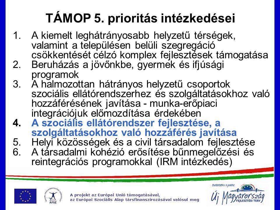 A projekt az Európai Unió támogatásával, az Európai Szociális Alap társfinanszírozásával valósul meg A TÁMOP 5.4 programjai 5.4.1.