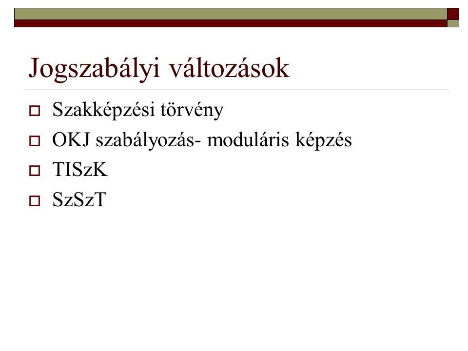 Jogszabályi változások  Szakképzési törvény  OKJ szabályozás- moduláris képzés  TISzK  SzSzT