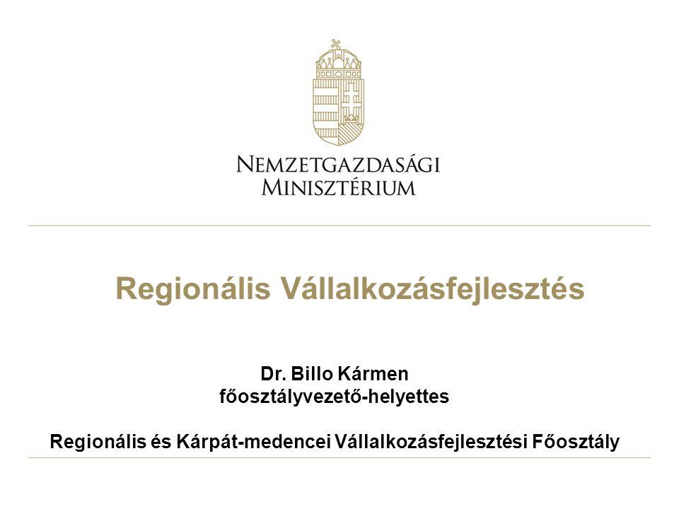 Regionális Vállalkozásfejlesztés Dr. Billo Kármen főosztályvezető-helyettes Regionális és Kárpát-medencei Vállalkozásfejlesztési Főosztály