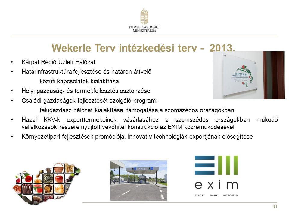 11 Wekerle Terv intézkedési terv - 2013. Kárpát Régió Üzleti Hálózat Határinfrastruktúra fejlesztése és határon átívelő közúti kapcsolatok kialakítása