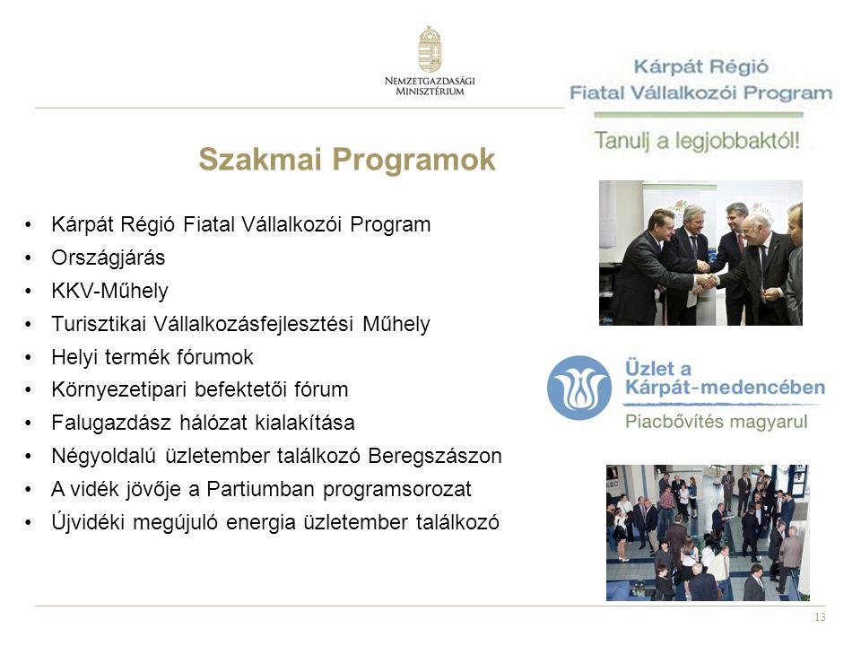 13 Szakmai Programok Kárpát Régió Fiatal Vállalkozói Program Országjárás KKV-Műhely Turisztikai Vállalkozásfejlesztési Műhely Helyi termék fórumok Kör