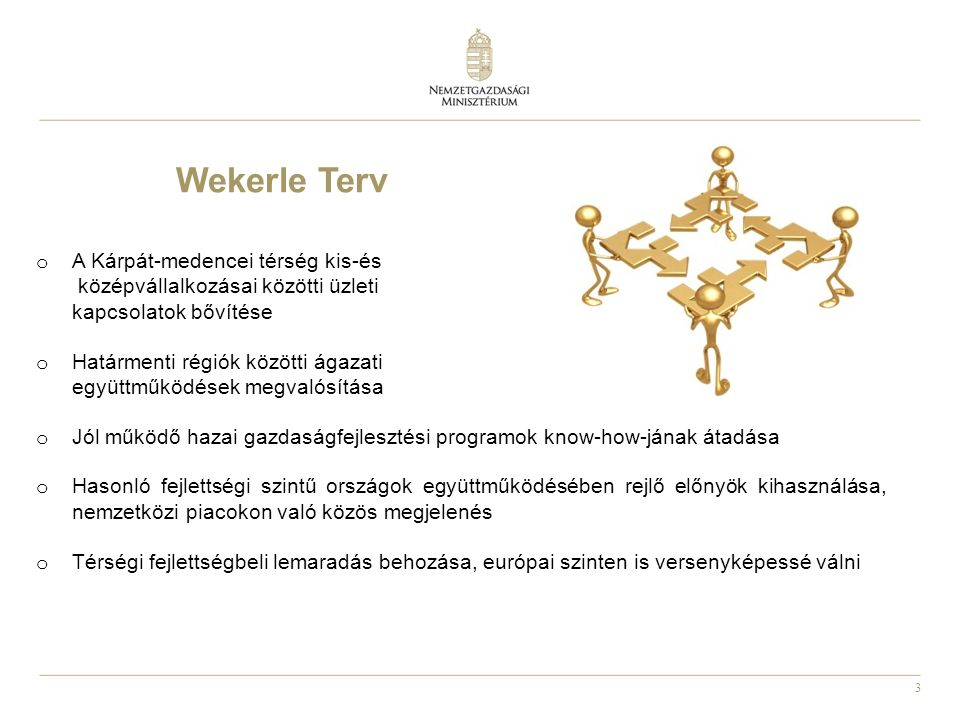 14 Exporttevékenységet és külföldi befektetéseket érintő adminisztrációcsökkentési program Gazdaságinformációs rendszer továbbfejlesztése A Kárpát Régió Üzleti Hálózat bővítése további irodákkal, szolgáltatásokkal Ipari parkok, tudományos és technológiai Parkok nemzetközi kapcsolatainak fejlesztése A határon túli magyar nyelvű felsőoktatási képzési kínálat szélesítési lehetőségeinek vizsgálata A szomszédos országok gazdálkodói részére agrár-felnőttképzési program előkészítése Az Európai Unió 2014-2020 közötti költségvetési időszakában az európai területi együttműködés keretében megvalósuló határon átnyúló programok operatív programjaiban és pályázati kiírásaiban a Wekerle Terv célrendszerének képviselete Intézkedési Terv – 2014.