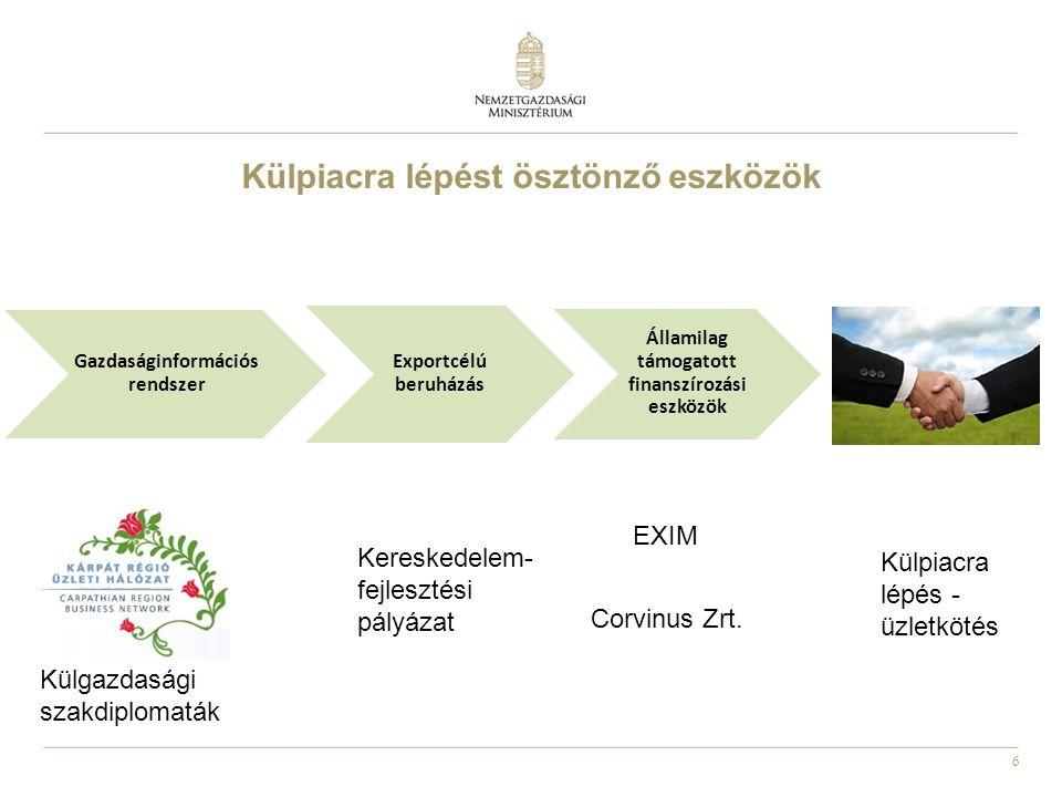 6 Külpiacra lépést ösztönző eszközök Gazdaságinformációs rendszer Exportcélú beruházás Államilag támogatott finanszírozási eszközök Külgazdasági szakd
