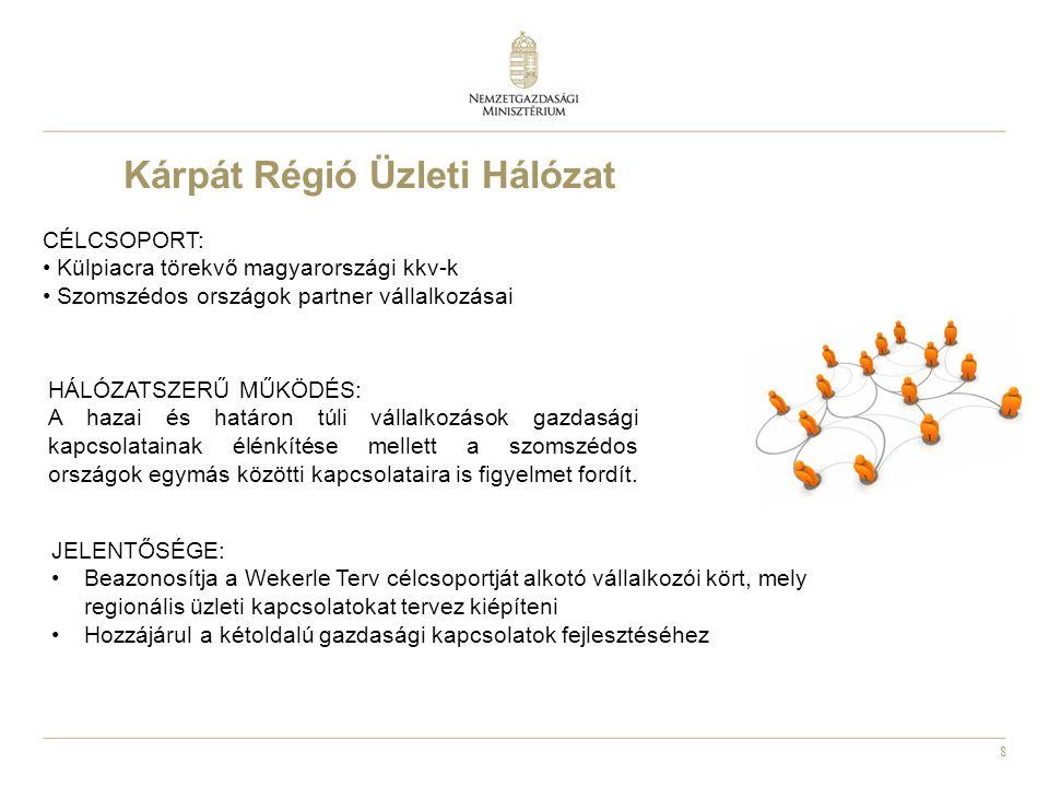 8 Kárpát Régió Üzleti Hálózat CÉLCSOPORT: Külpiacra törekvő magyarországi kkv-k Szomszédos országok partner vállalkozásai HÁLÓZATSZERŰ MŰKÖDÉS: A haza
