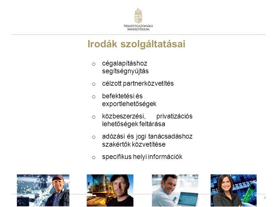 9 Irodák szolgáltatásai o cégalapításhoz segítségnyújtás o célzott partnerközvetítés o befektetési és exportlehetőségek o közbeszerzési, privatizációs