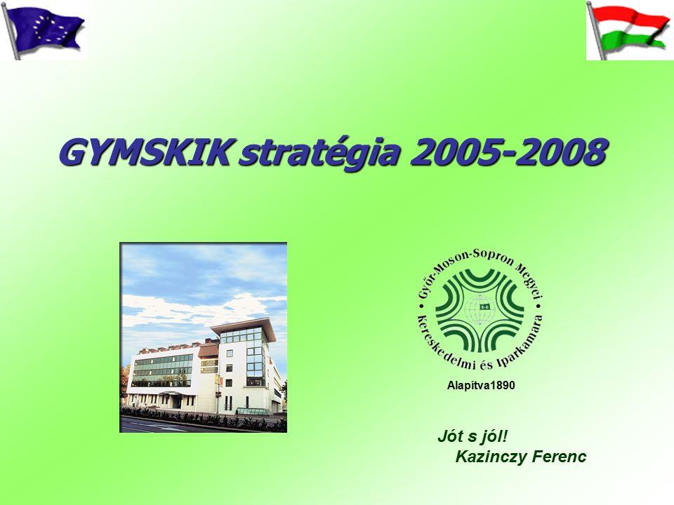 A stratégiai-felülvizsgálat alapja A stratégiai-felülvizsgálat alapja Erősségek: A kamara ma szilárd és jó bázis a fejlődésre, de mindent lehet jobban.