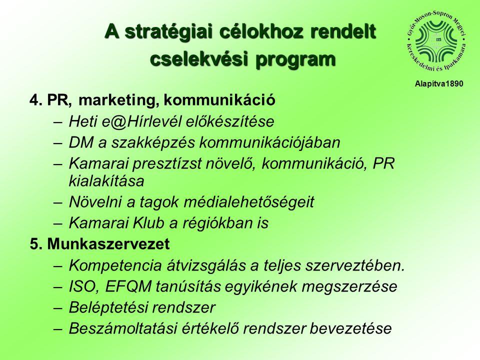 A stratégiai célokhoz rendelt cselekvési program 4.