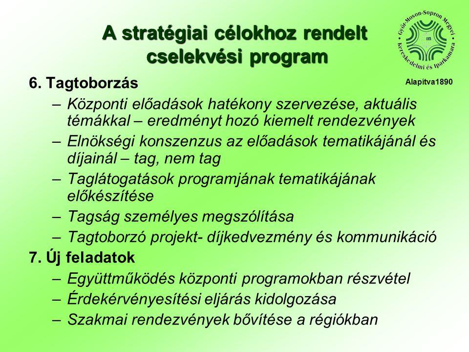 A stratégiai célokhoz rendelt cselekvési program 6.