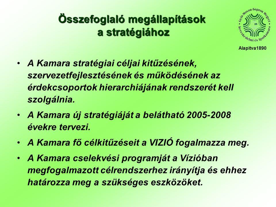 Összefoglaló megállapítások a stratégiához A Kamara stratégiai céljai kitűzésének, szervezetfejlesztésének és működésének az érdekcsoportok hierarchiájának rendszerét kell szolgálnia.