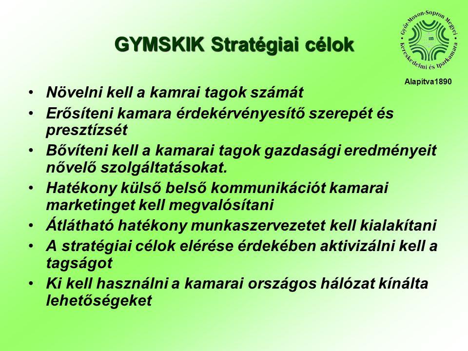 A stratégiai célokhoz rendelt cselekvési program 1.