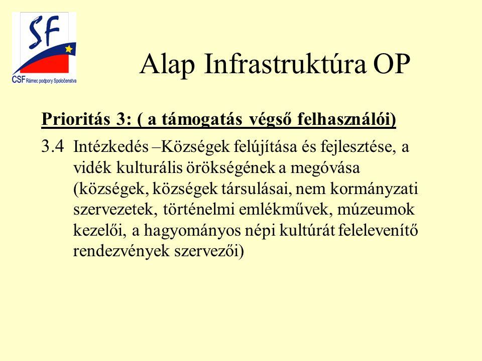 Alap Infrastruktúra OP Prioritás 3: ( a támogatás végső felhasználói) 3.4 Intézkedés –Községek felújítása és fejlesztése, a vidék kulturális örökségének a megóvása (községek, községek társulásai, nem kormányzati szervezetek, történelmi emlékművek, múzeumok kezelői, a hagyományos népi kultúrát felelevenítő rendezvények szervezői)