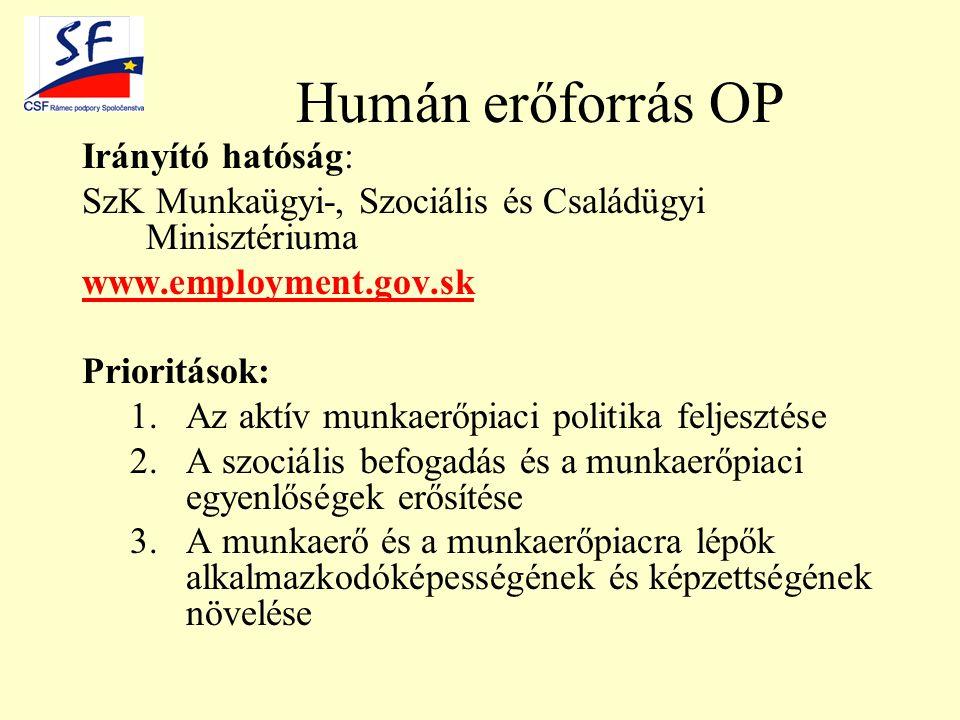 Humán erőforrás OP Irányító hatóság: SzK Munkaügyi-, Szociális és Családügyi Minisztériuma www.employment.gov.sk Prioritások: 1.Az aktív munkaerőpiaci politika feljesztése 2.A szociális befogadás és a munkaerőpiaci egyenlőségek erősítése 3.A munkaerő és a munkaerőpiacra lépők alkalmazkodóképességének és képzettségének növelése