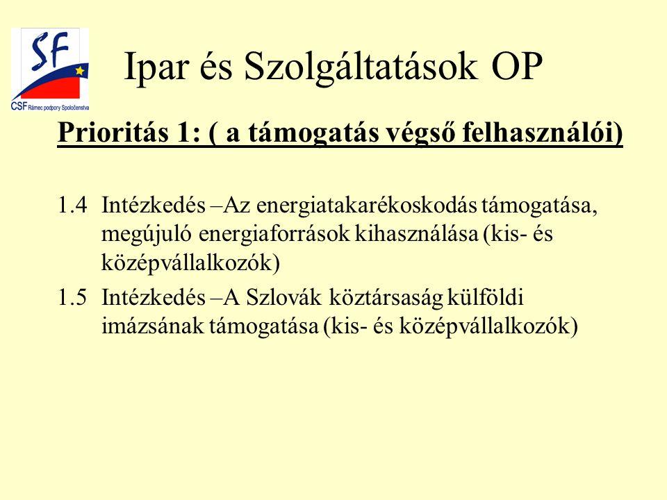 Ipar és Szolgáltatások OP Prioritás 1: ( a támogatás végső felhasználói) 1.4Intézkedés –Az energiatakarékoskodás támogatása, megújuló energiaforrások kihasználása (kis- és középvállalkozók) 1.5Intézkedés –A Szlovák köztársaság külföldi imázsának támogatása (kis- és középvállalkozók)