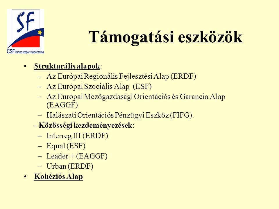 Támogatási eszközök Strukturális alapok: –Az Európai Regionális Fejlesztési Alap (ERDF) –Az Európai Szociális Alap (ESF) –Az Európai Mezőgazdasági Orientációs és Garancia Alap (EAGGF) –Halászati Orientációs Pénzügyi Eszköz (FIFG).