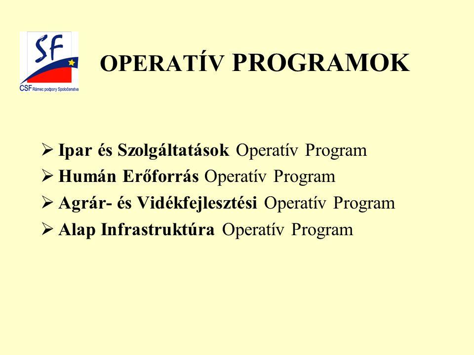 OPERATÍV PROGRAMOK  Ipar és Szolgáltatások Operatív Program  Humán Erőforrás Operatív Program  Agrár- és Vidékfejlesztési Operatív Program  Alap Infrastruktúra Operatív Program