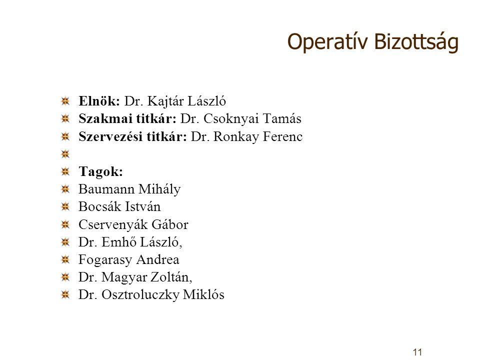 Operatív Bizottság Elnök: Dr. Kajtár László Szakmai titkár: Dr.