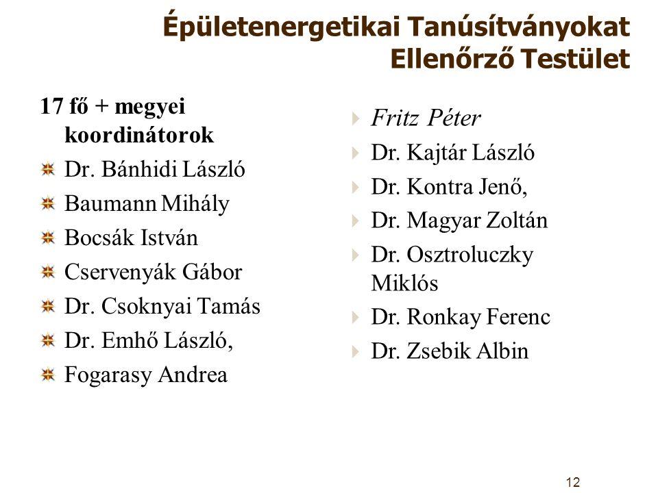 Épületenergetikai Tanúsítványokat Ellenőrző Testület 17 fő + megyei koordinátorok Dr.