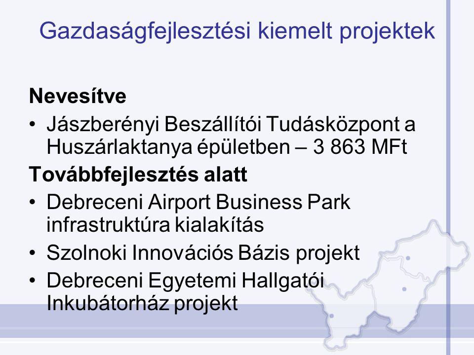 Gazdaságfejlesztési kiemelt projektek Nevesítve Jászberényi Beszállítói Tudásközpont a Huszárlaktanya épületben – 3 863 MFt Továbbfejlesztés alatt Deb