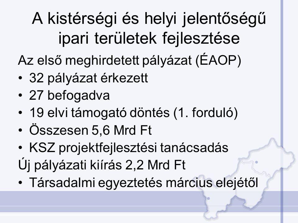 A kistérségi és helyi jelentőségű ipari területek fejlesztése Az első meghirdetett pályázat (ÉAOP) 32 pályázat érkezett 27 befogadva 19 elvi támogató