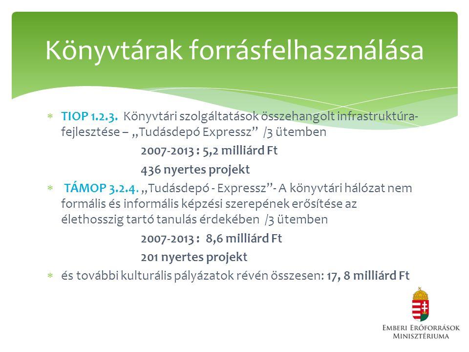 """ TIOP 1.2.3. Könyvtári szolgáltatások összehangolt infrastruktúra- fejlesztése – """"Tudásdepó Expressz"""" /3 ütemben 2007-2013 : 5,2 milliárd Ft 436 nyer"""
