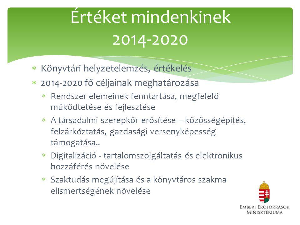 Értéket mindenkinek 2014-2020  Könyvtári helyzetelemzés, értékelés  2014-2020 fő céljainak meghatározása  Rendszer elemeinek fenntartása, megfelelő működtetése és fejlesztése  A társadalmi szerepkör erősítése – közösségépítés, felzárkóztatás, gazdasági versenyképesség támogatása..