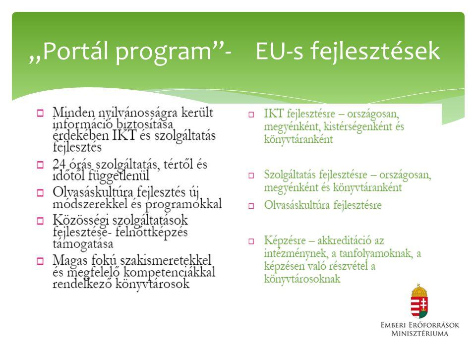 """""""Portál program - EU-s fejlesztések"""