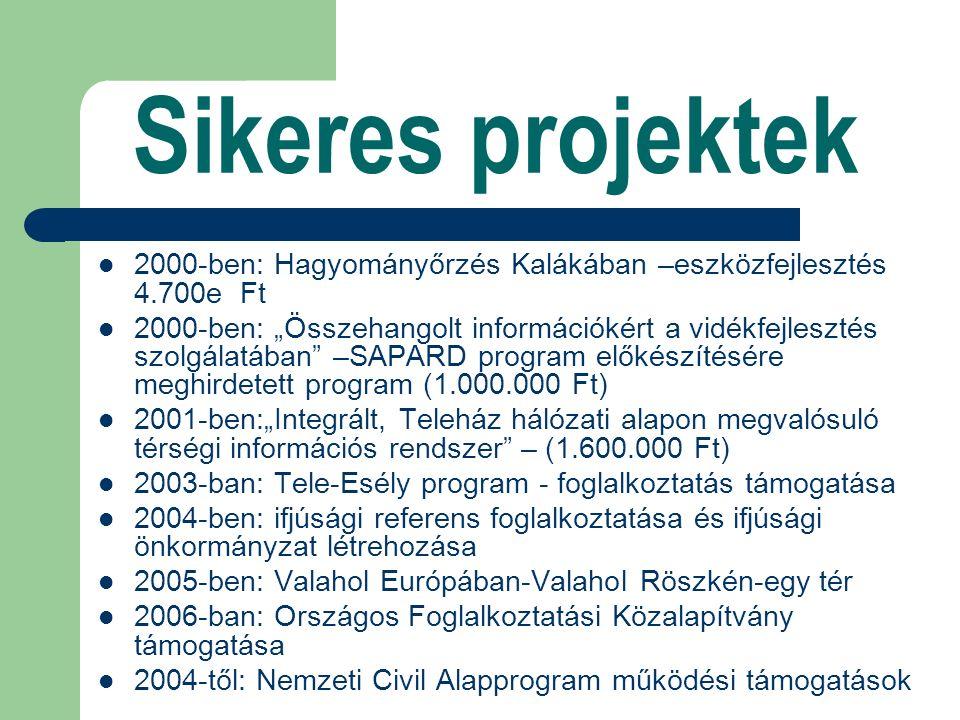 """Sikeres projektek 2000-ben: Hagyományőrzés Kalákában –eszközfejlesztés 4.700e Ft 2000-ben: """"Összehangolt információkért a vidékfejlesztés szolgálatában –SAPARD program előkészítésére meghirdetett program (1.000.000 Ft) 2001-ben:""""Integrált, Teleház hálózati alapon megvalósuló térségi információs rendszer – (1.600.000 Ft) 2003-ban: Tele-Esély program - foglalkoztatás támogatása 2004-ben: ifjúsági referens foglalkoztatása és ifjúsági önkormányzat létrehozása 2005-ben: Valahol Európában-Valahol Röszkén-egy tér 2006-ban: Országos Foglalkoztatási Közalapítvány támogatása 2004-től: Nemzeti Civil Alapprogram működési támogatások"""
