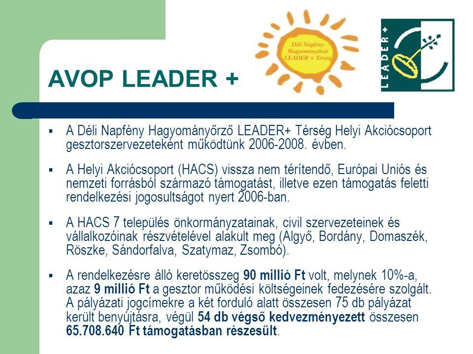 AVOP LEADER +  A Déli Napfény Hagyományőrző LEADER+ Térség Helyi Akciócsoport gesztorszervezeteként működtünk 2006-2008.