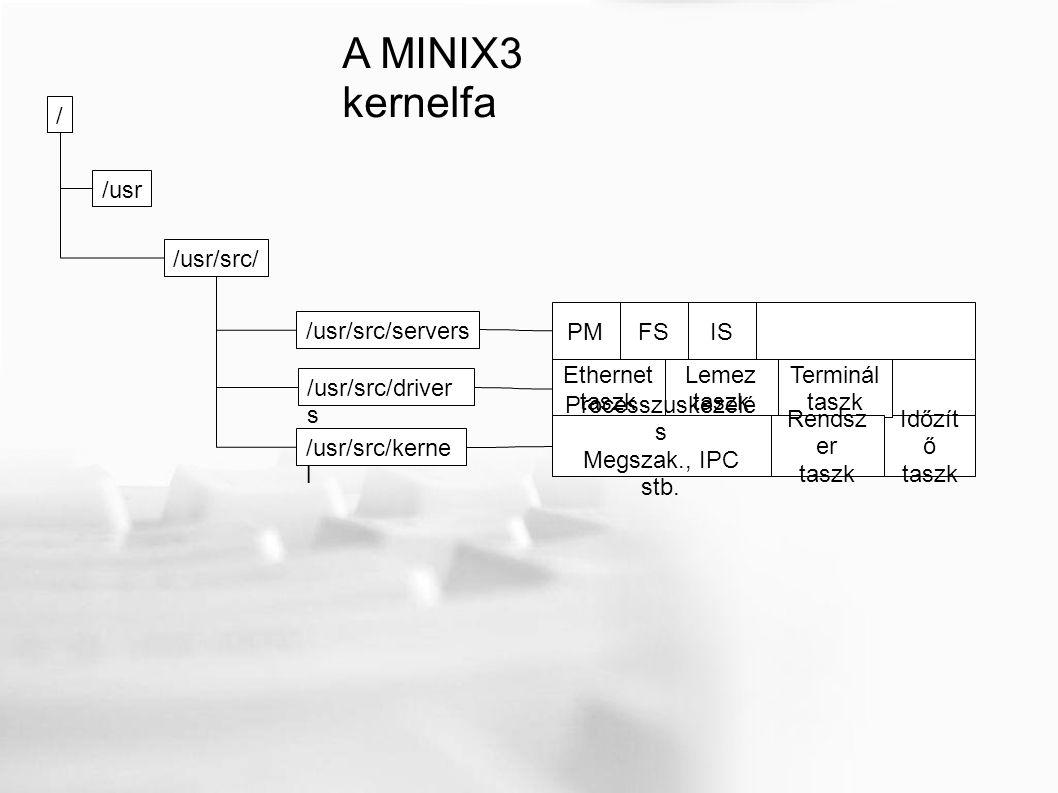 A MINIX3 kernelfa / /usr /usr/src/ Időzít ő taszk Ethernet taszk Lemez taszk Terminál taszk Processzuskezelé s Megszak., IPC stb.