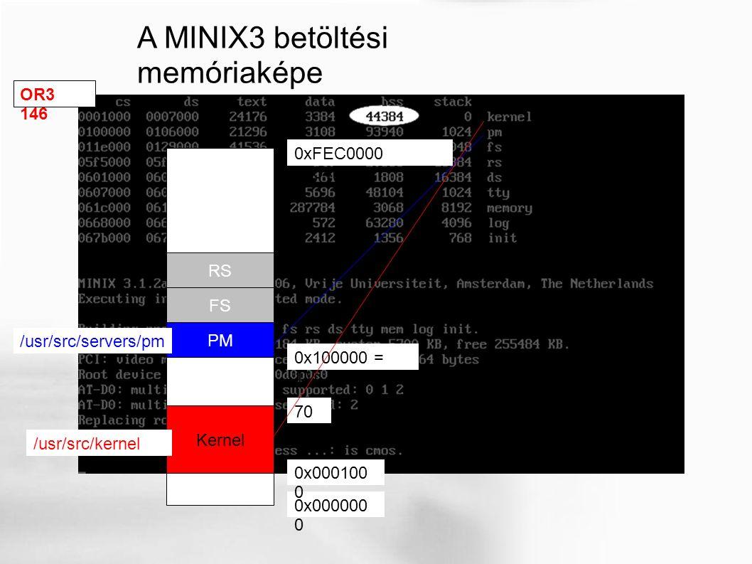 A MINIX3 PCB A Minix3 PCB három részre van osztva: − a kernel/proc.h-beli a proc nevű struktúra (kernel) kernel/proc.h http://www.raspberryginger.com/jbailey/minix/html/proc_8hsource.html#l00017 − a PM mproc struktúrája (memóriakezelés) servers/pm/mproc.h http://www.raspberryginger.com/jbailey/minix/html/mproc_8hsource.html#l00012 − az FS fproc struktúrája (fájlkezelés) írja le.