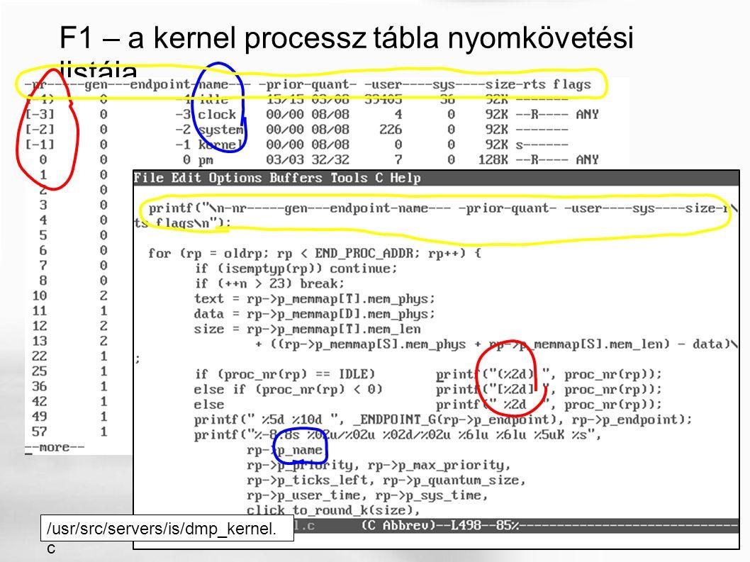 F1 – a kernel processz tábla nyomkövetési listája /usr/src/servers/is/dmp_kernel. c