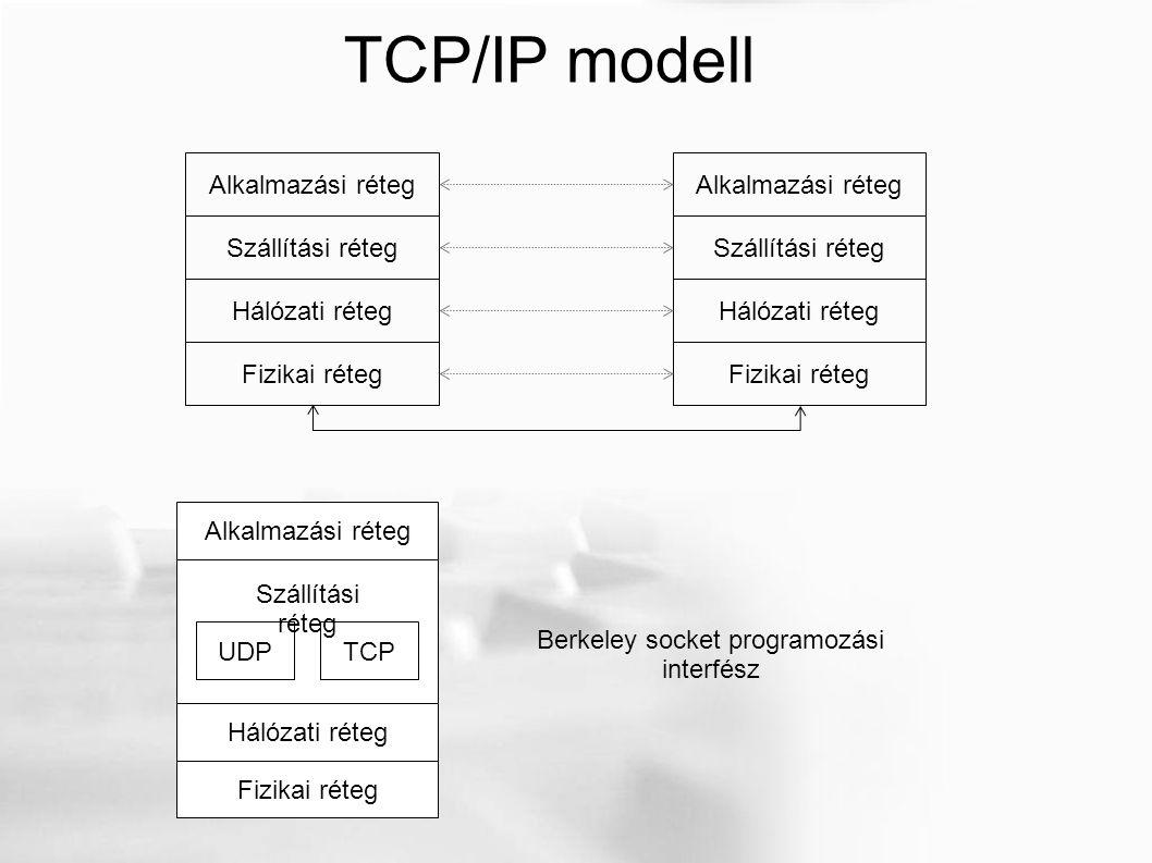 TCP/IP modell Alkalmazási réteg Szállítási réteg Hálózati réteg Fizikai réteg Alkalmazási réteg Szállítási réteg Hálózati réteg Fizikai réteg Alkalmazási réteg Hálózati réteg Fizikai réteg UDPTCP Berkeley socket programozási interfész Szállítási réteg