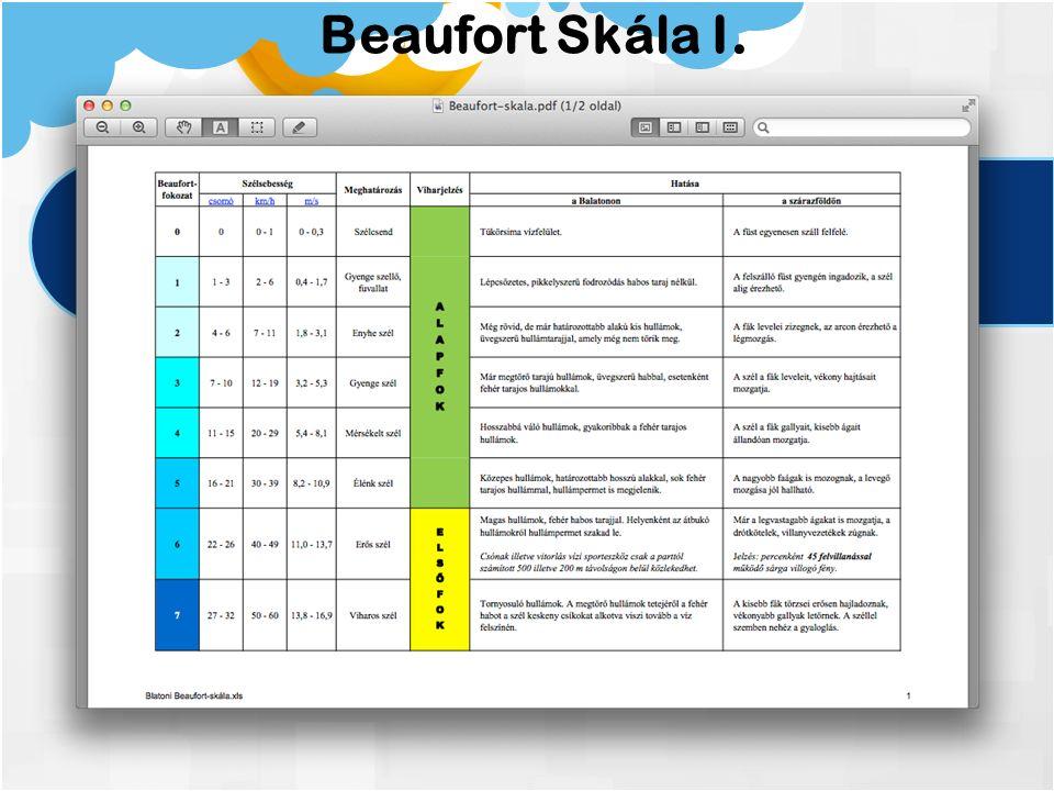 Beaufort Skála I.