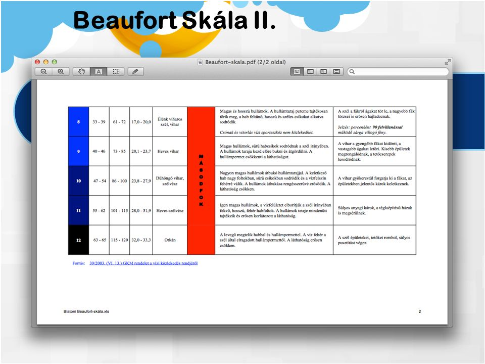 Beaufort Skála II.