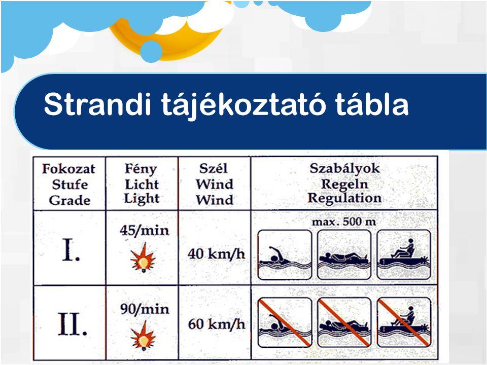 Viharjelzési fokozatok I.