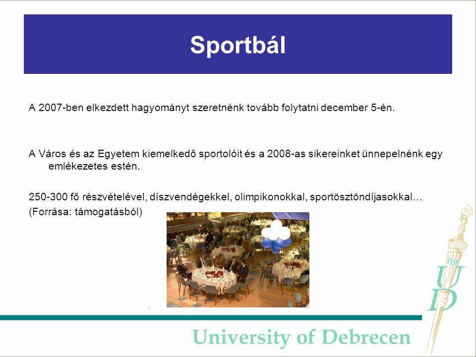 Sportbál A 2007-ben elkezdett hagyományt szeretnénk tovább folytatni december 5-én.