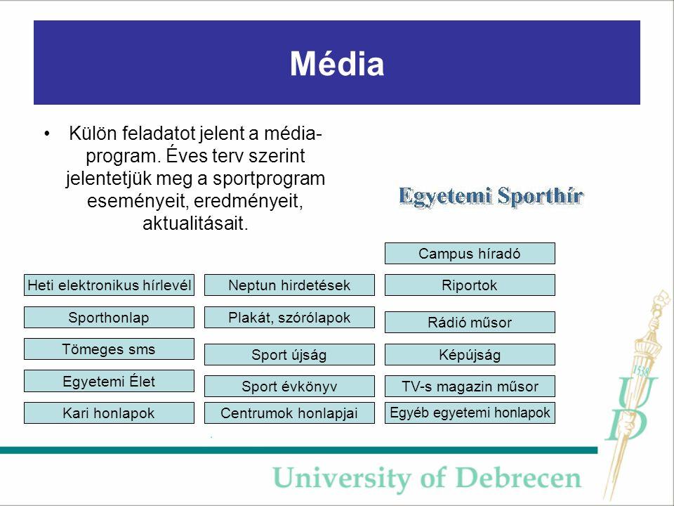 Média Külön feladatot jelent a média- program.