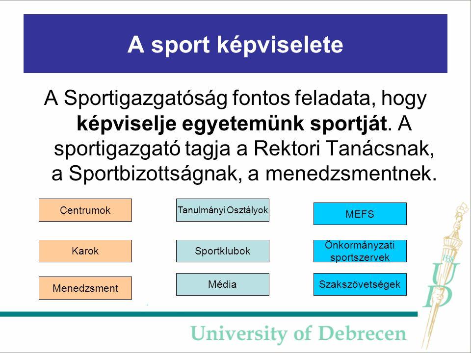 A sport képviselete A Sportigazgatóság fontos feladata, hogy képviselje egyetemünk sportját.