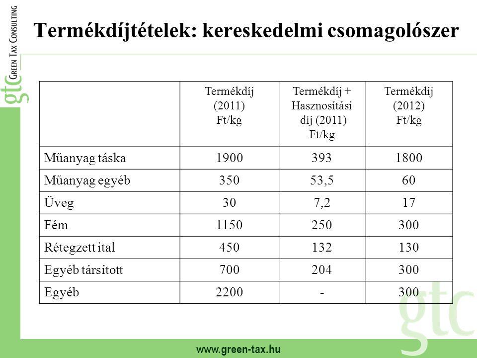 www.green-tax.hu Termékdíjtételek: kereskedelmi csomagolószer Termékdíj (2011) Ft/kg Termékdíj + Hasznosítási díj (2011) Ft/kg Termékdíj (2012) Ft/kg Műanyag táska19003931800 Műanyag egyéb35053,560 Üveg307,217 Fém1150250300 Rétegzett ital450132130 Egyéb társított700204300 Egyéb2200-300