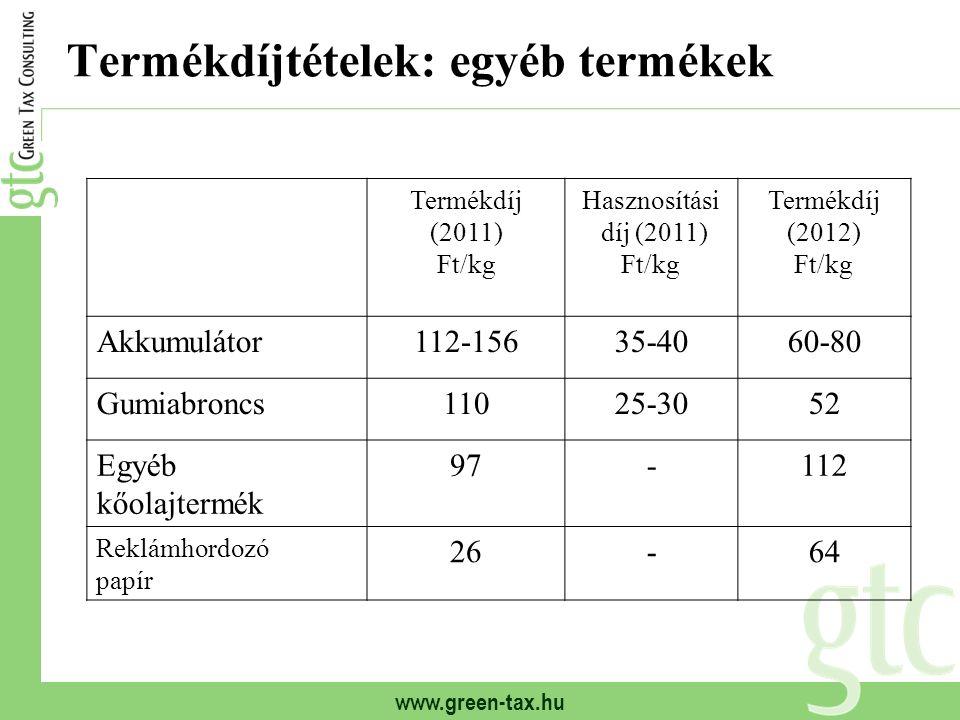 www.green-tax.hu Termékdíjtételek: egyéb termékek Termékdíj (2011) Ft/kg Hasznosítási díj (2011) Ft/kg Termékdíj (2012) Ft/kg Akkumulátor112-15635-4060-80 Gumiabroncs11025-3052 Egyéb kőolajtermék 97-112 Reklámhordozó papír 26-64