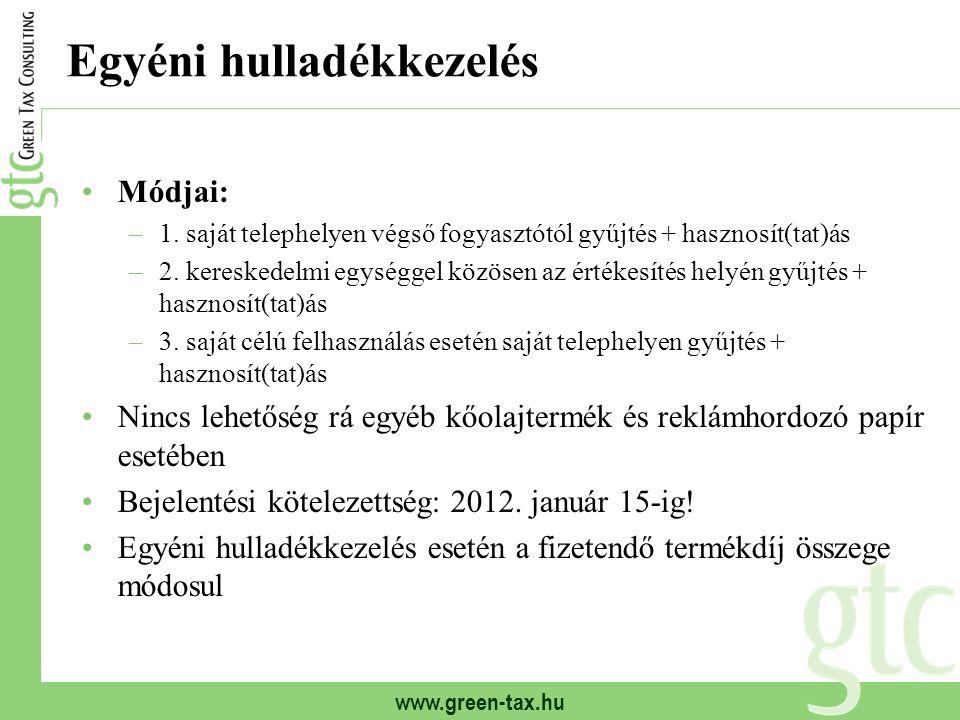 www.green-tax.hu Egyéni hulladékkezelés Módjai: –1.